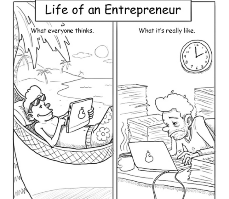 Entrepreneurship 101